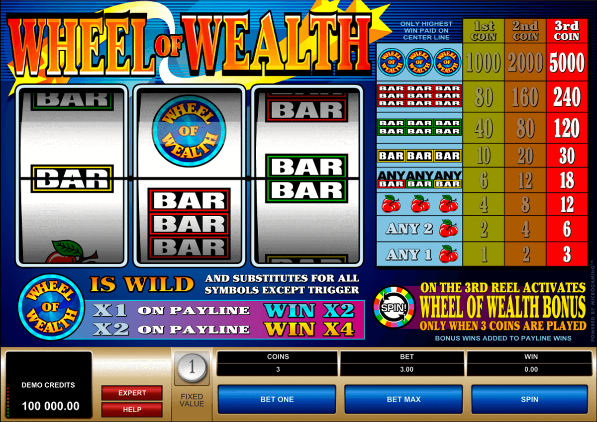 wheel-of-wealth-microgaming